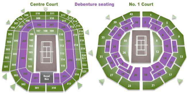 Wimbeldon Debenture Seating Plan