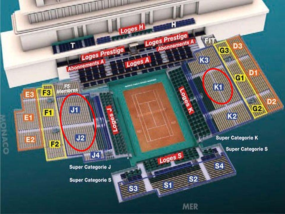Monte Carlo Masters Sitzplatkategorien