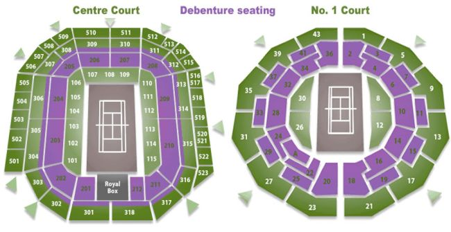 Wimbeldon Debenture Seating Plan